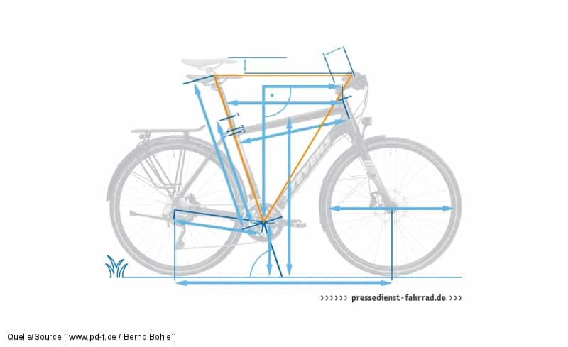 Fahrradgeometrie und -Ergonomie