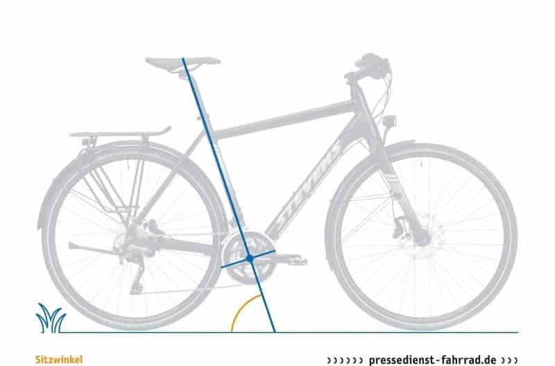 Sitzwinkel Fahrradgeometrie City-Bike
