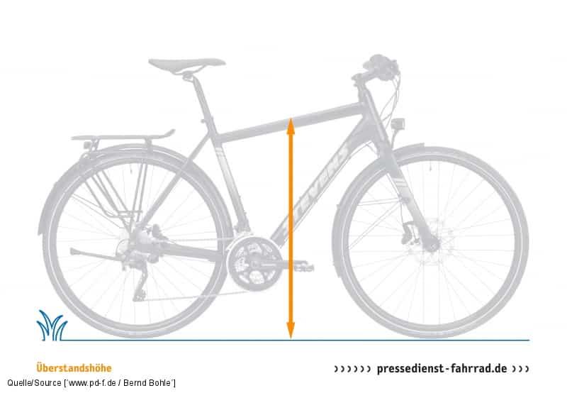 Überstandshöhe Geometrie E-Bike
