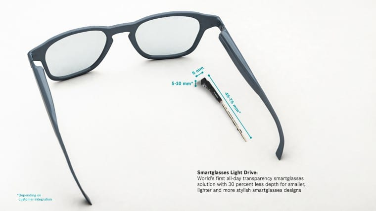 Bosch Light Drive für Smart Glasses